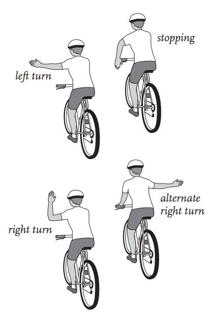 Hand signals used by people cycling to indicate a left turns, right turn, and stop
