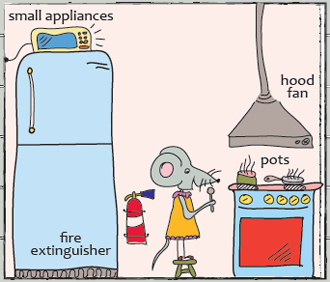 Home fire hazards and safety tips city of vancouver for 6 kitchen safety basics
