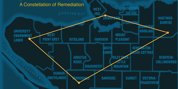 A Constellation of Remediation