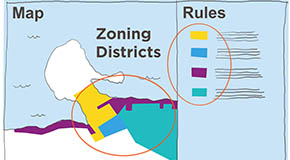 Map of Vancouver showing zoning districts and rules in a graphic
